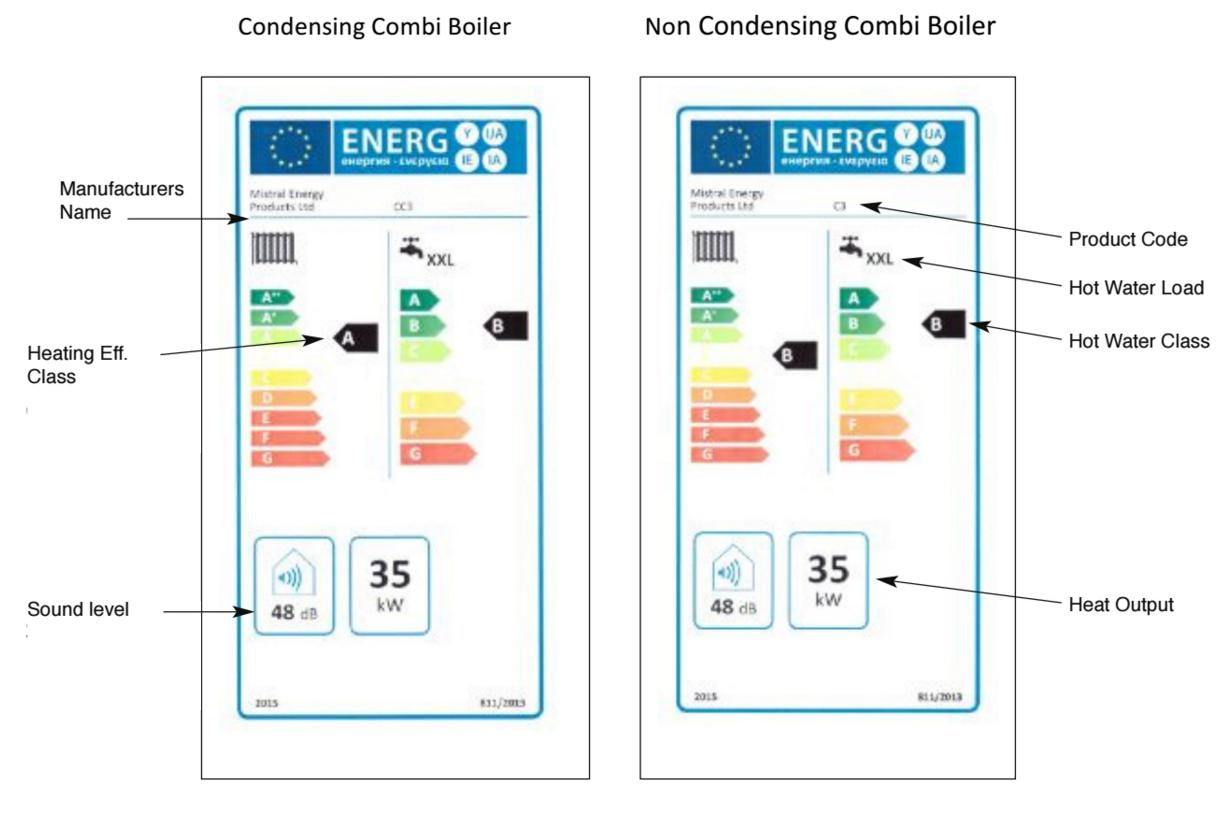 condensing-and-non-condensing-erp-boiler-rating